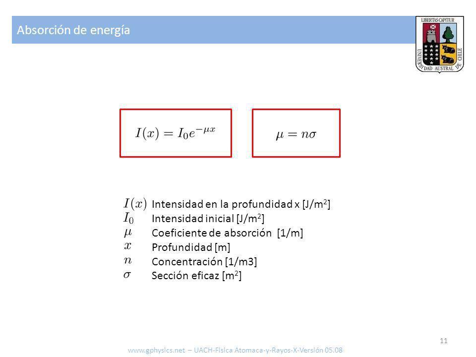 Absorción de energía Intensidad en la profundidad x [J/m2]